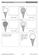 Favourite ice-cream flavours